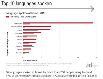 fairfield data.png